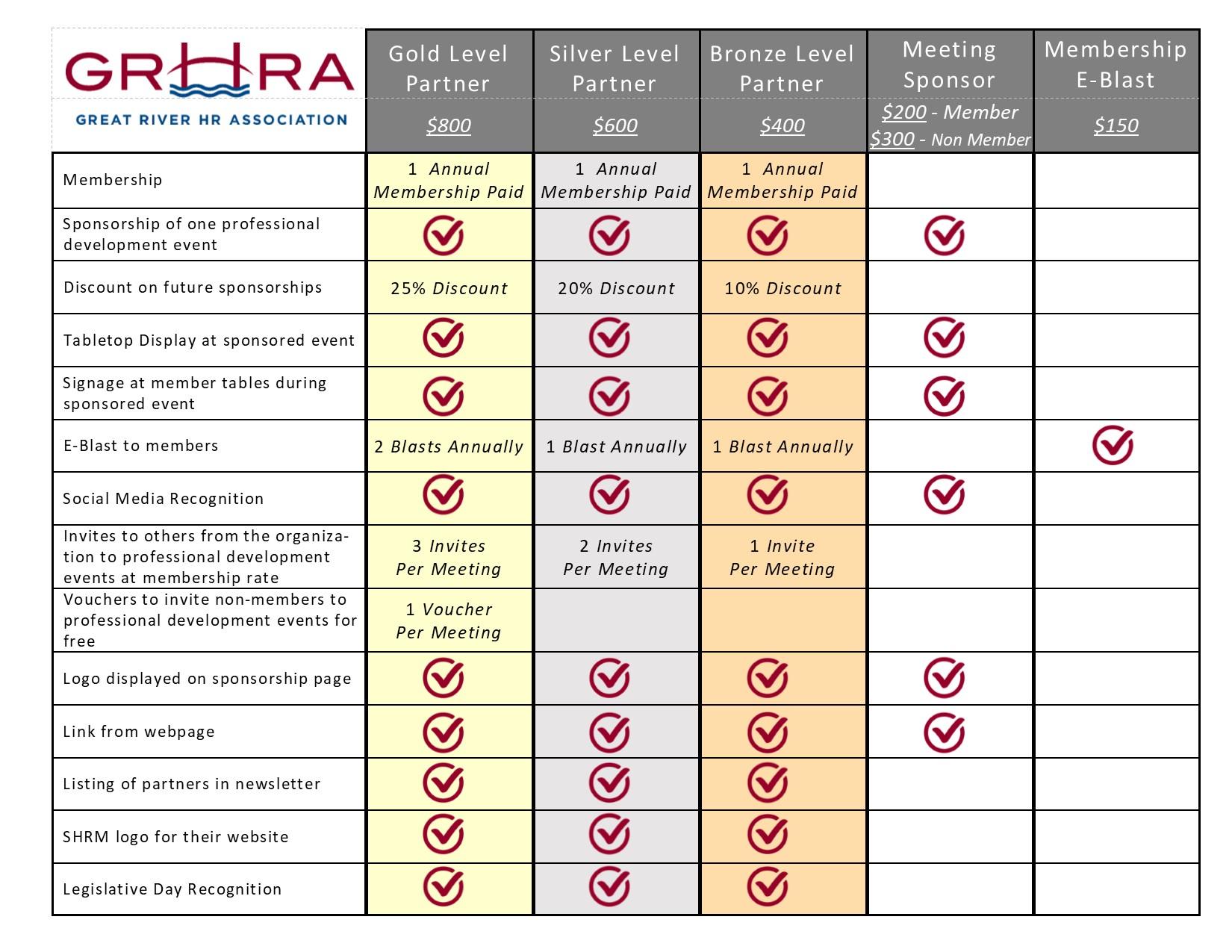 2019-grhra-partnership-options---2